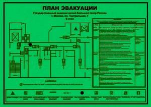 план эвакуации при пожаре люминесцентный